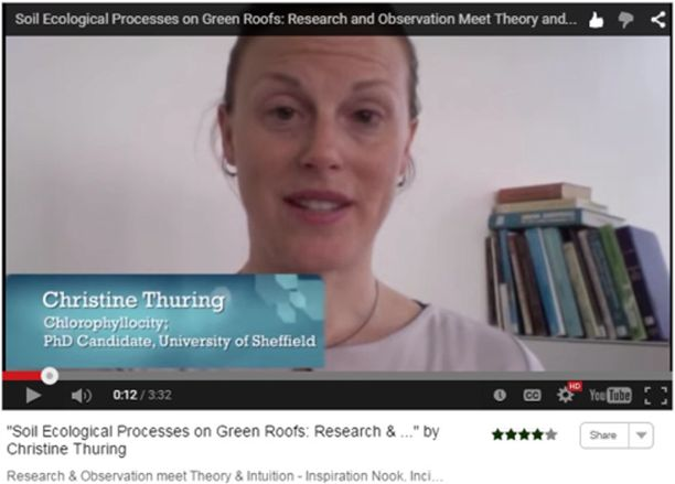 Virtual Summit 2015 Video Soil Processes Green Roofs Christine Thuring