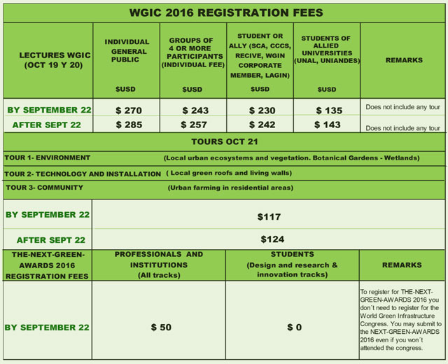 Register World Green Infrastructure Congress Bogota 2016 Andrés Ibáñez