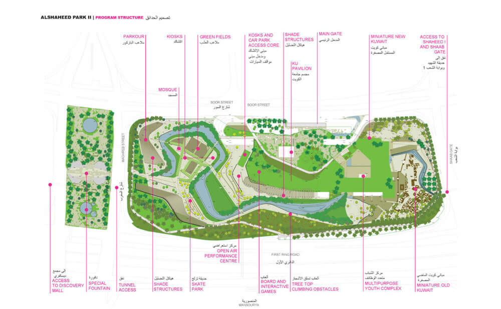Featured Project: Al Shaheed Park